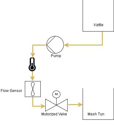 drawit-diagram-30